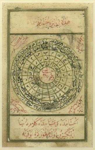 Islamic Talisman Prayer, Dairat al Sama 1